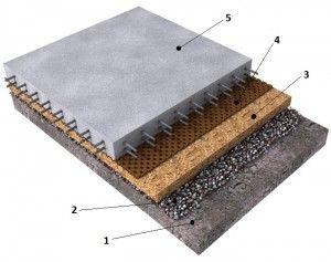 Бетонні конструкції і нові системи ізоляції