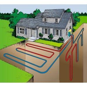 Тепловой насос – новейшая технология в обогреве помещений