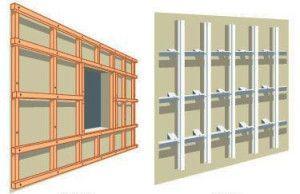Как делается обрешетка для гипсокартонных панелей?