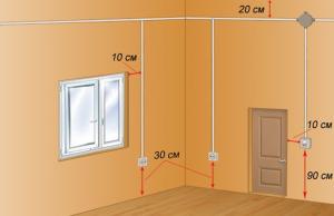 Розташування розеток і вимикачів в житловому приміщенні