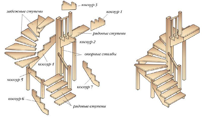 Поворотные ступени для лестниц из дерева своими руками