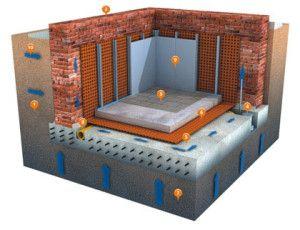 Пристрій підвалу: утеплення та гідроізоляція