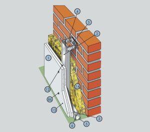 Одношарова або двошарова стіна: як вибрати?