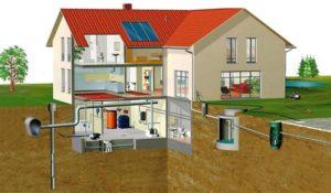 Автономное газоснабжение дома